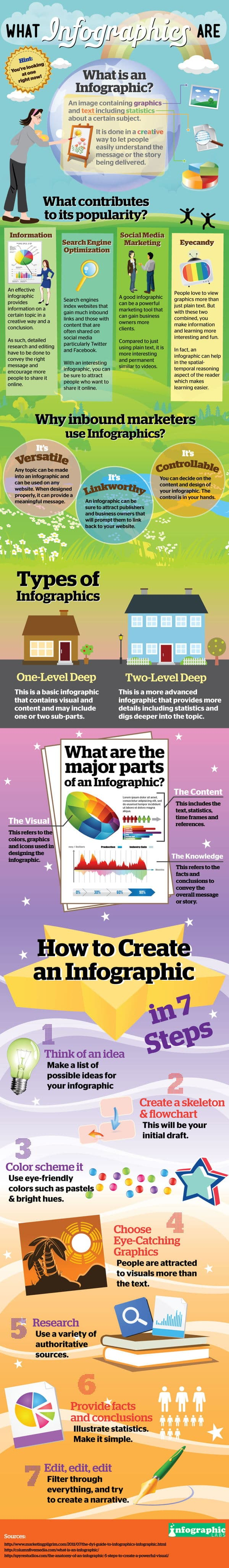 Wat is een infographic?