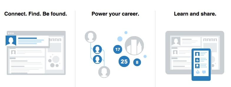 De visuele uitleg over wat LinkedIn is