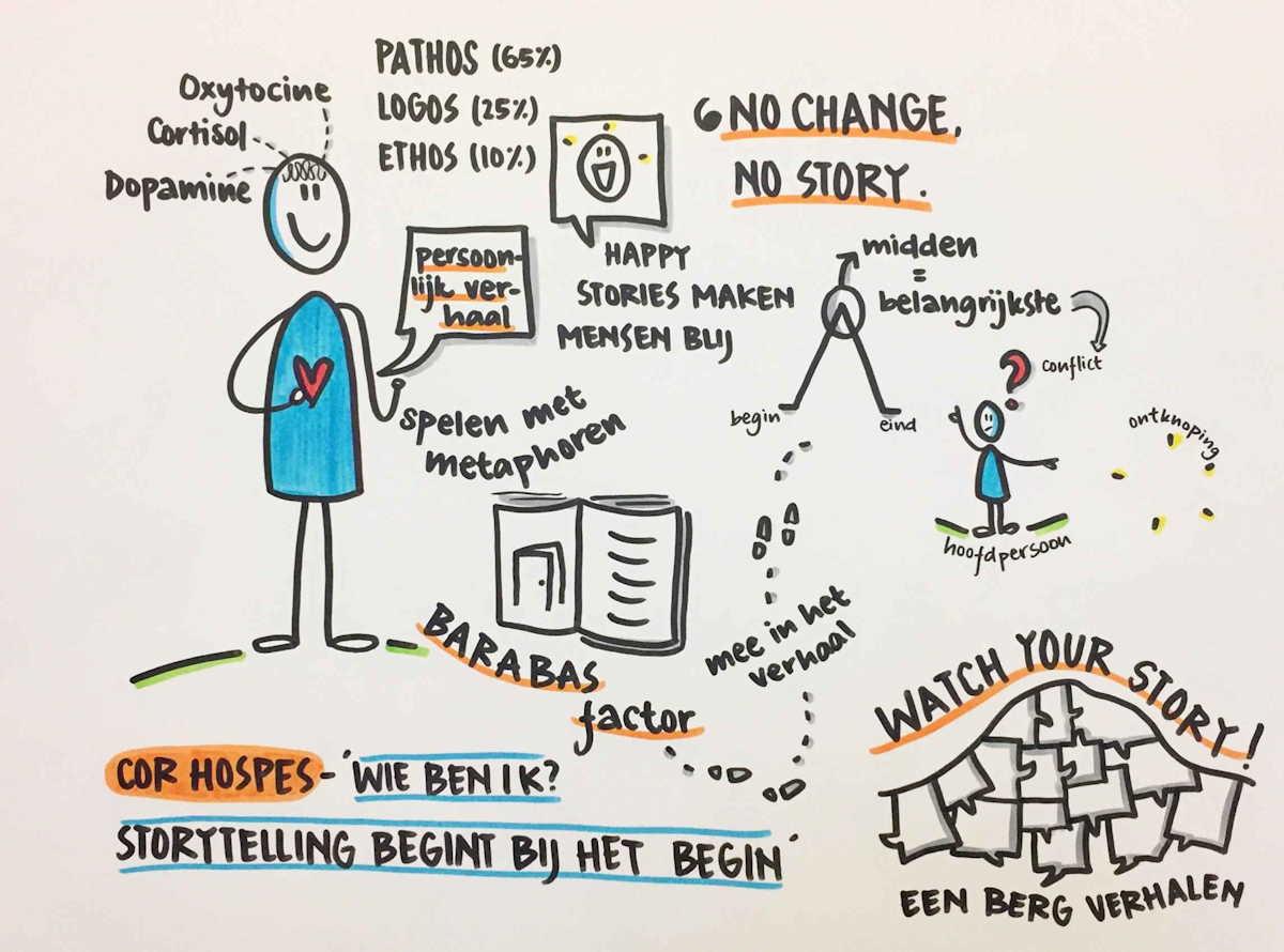 Over de kracht van storytelling volgens Cor Hospes